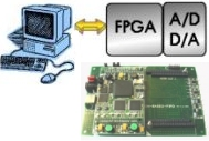 a typical system configuration for data acquisition